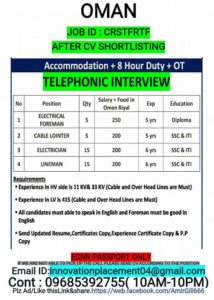 CV SELECTION TELEPHONIC INTERVIEWS