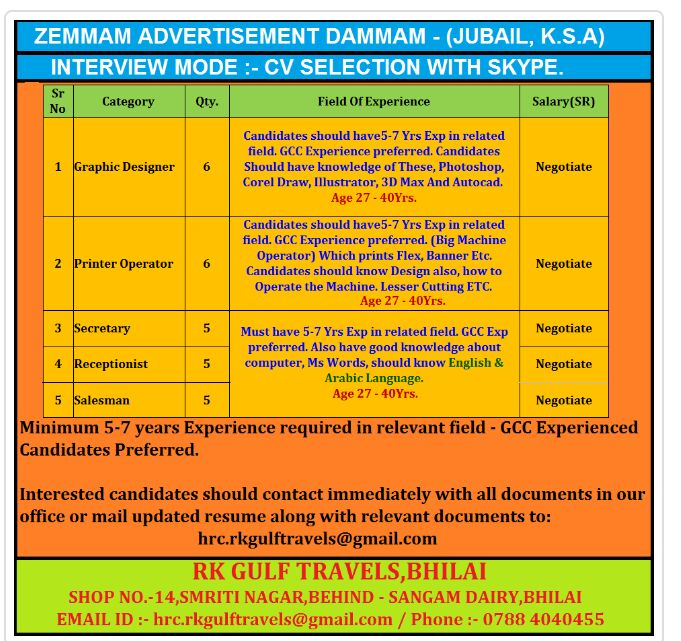 LATEST JOBS IN JUBAIL