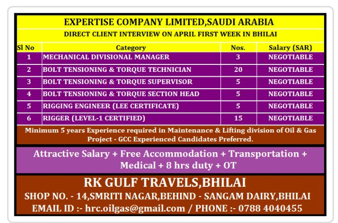 JOB VACANCIES IN SAUDI ARABIA