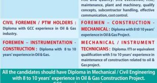 GULF JOB VACANCIES