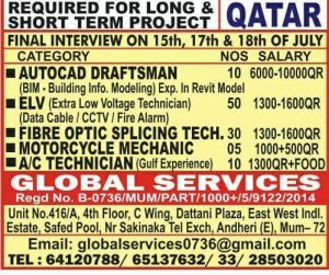jobs vacancies in doha qatar