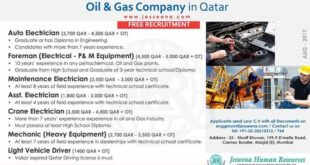 JOBS IN DOHA QATAR
