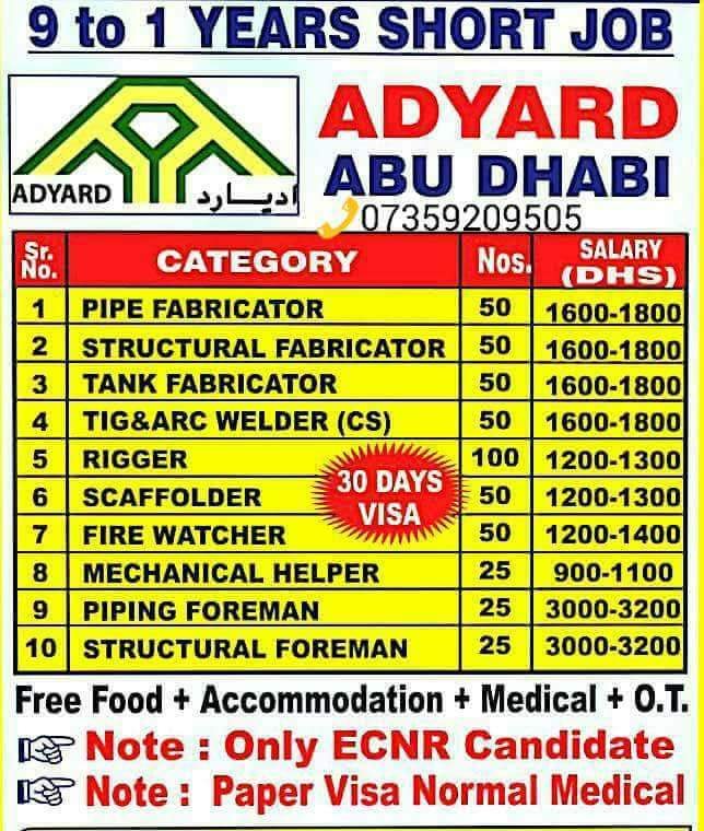 WALK IN INTERVIEW IN ABU DHABI