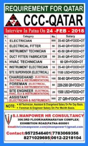 LATEST GULF JOB INTERVIEW IN PATNA August 12, 2019