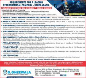gheewala overseas jobs international