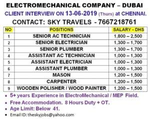 Job vacancies in chennai for be ece freshers 2015 | Peatix
