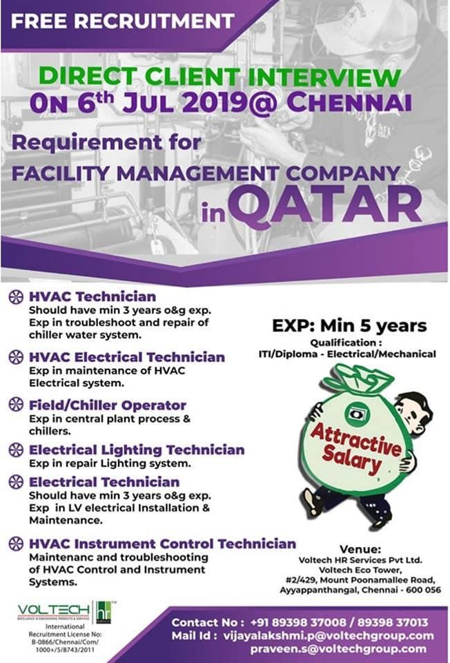 Qatar Nurse Salary 2019