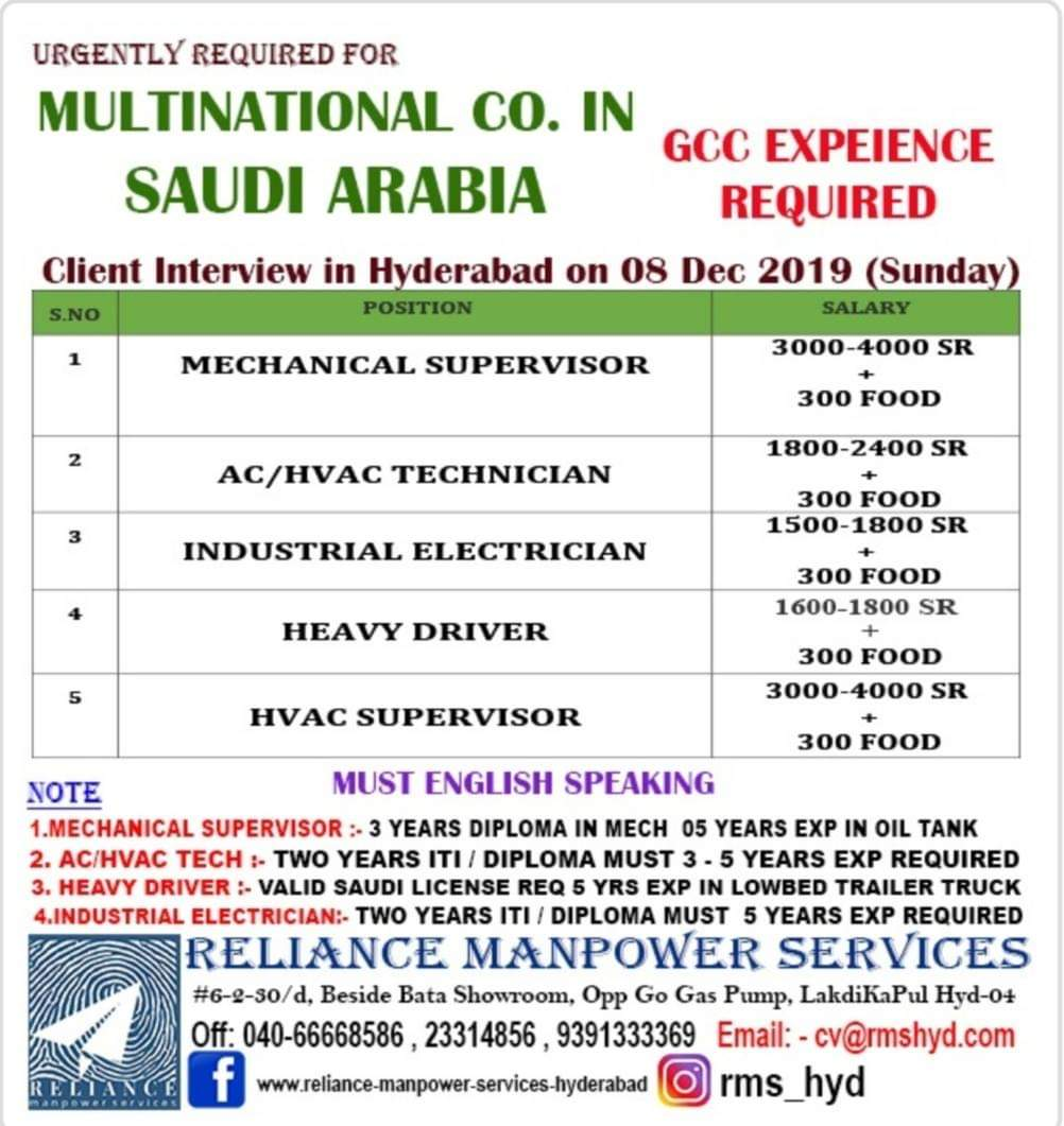 SAUDI ARABIAS MULTINATIONAL COMPANY JOB INTERVIEW AT HYDERABAD