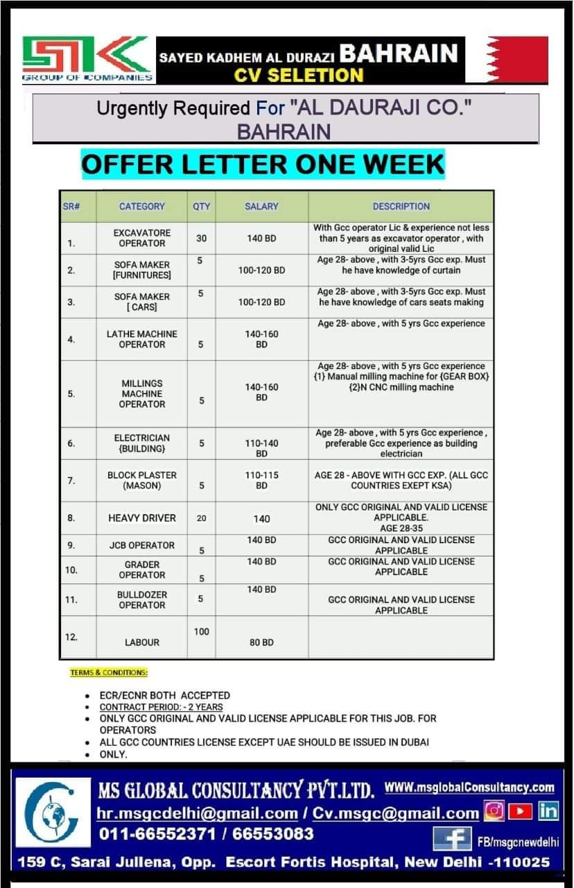 JOB OPPORTUNITIES IN AL DAURAZI COMPANY  BAHRAIN