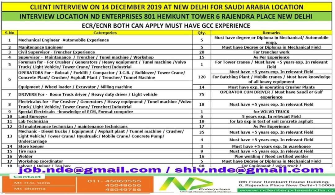SAUDI ARABIA JOB OPENINGS IN DELHI