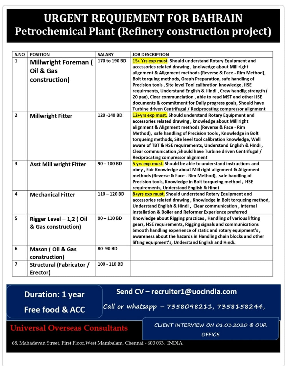 LARGE OPENINGS IN A LEADING LLC IN BAHRAIN