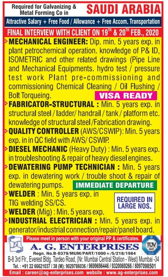 URGENTLY REQUIRED FOR GALVANIZING METAL FORMING CO. IN SAUDI ARABIA
