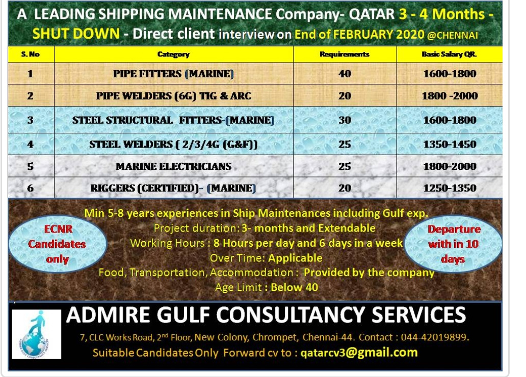 LARGE OPPORTUNITIES IN QATAR FOR SHUTDOWN PROJECT