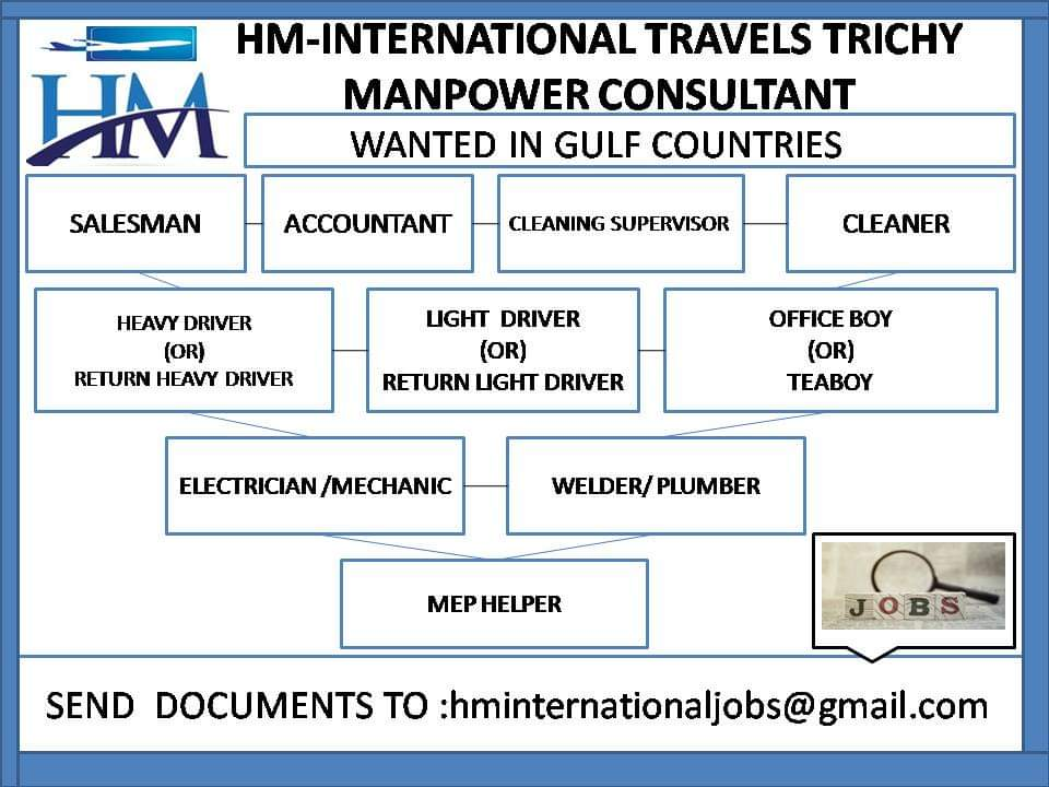 HUGE OPPORTUNITIES IN GULF COUNTRIES FOR MANPOWER  CONSULTANT