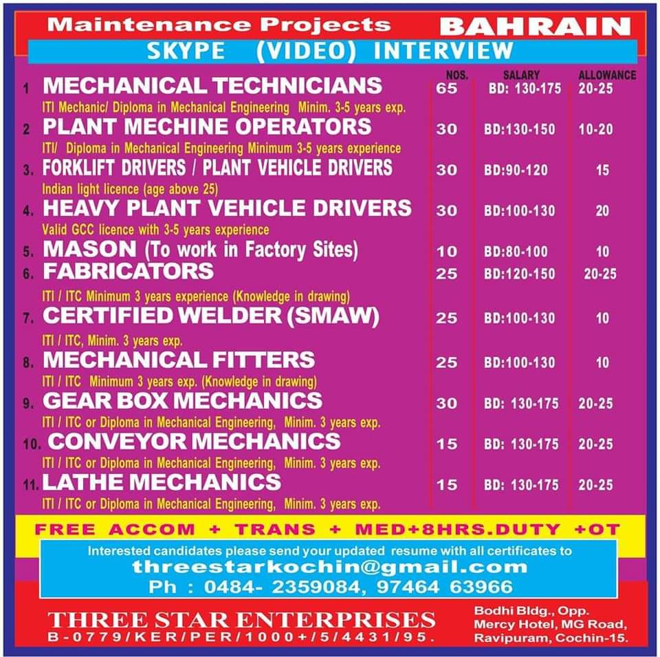WALK-IN INTERVIEW AT COCHIN FOR BAHRAIN