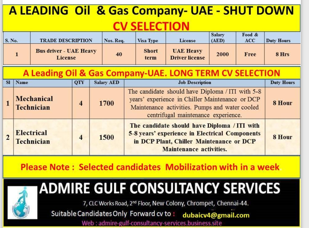 WALK-IN INTERVIEW AT CHENNAI FOR UAE OIL & GAS COMPANY