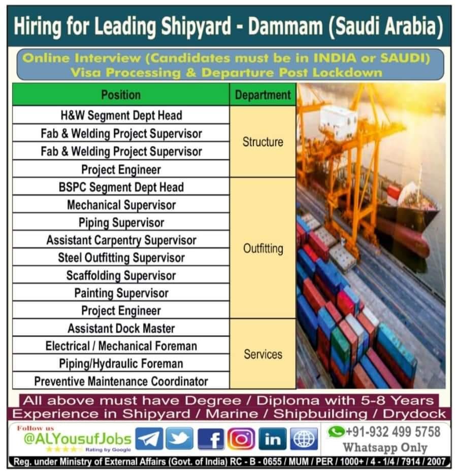 WALK-IN INTERVIEW AT MUMBAI FOR SAUDI ARABIA SHIPYARD (DAMMAM)