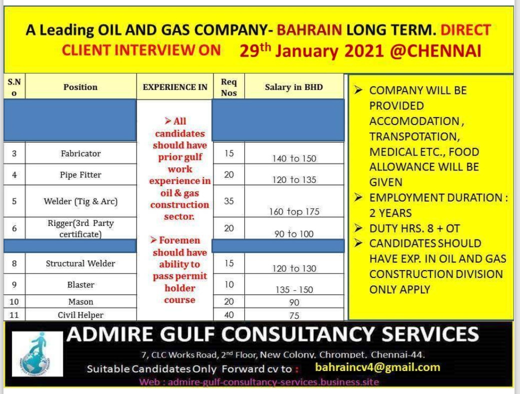 URGENTLY REQUIRED FOR A LEADING OIL AND FAS CO-BAHRAIN