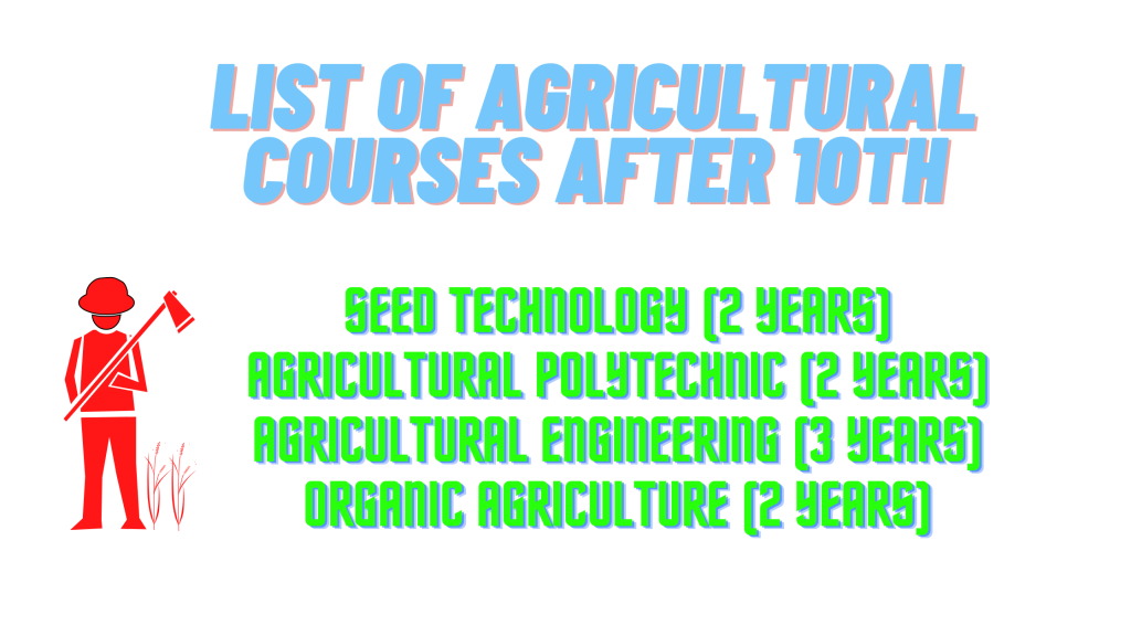 List of Agricultural Courses After 10th