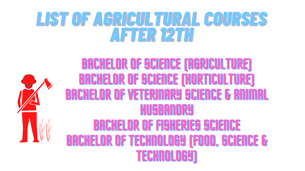 List of Agricultural Courses in India After 12th
