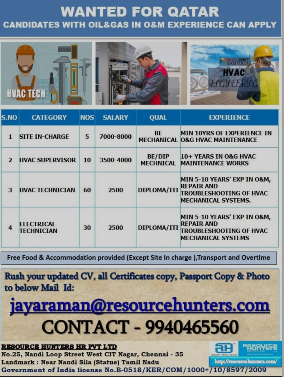 CANDIDATES WITH OIL AND GAS EXPERIENCE CAN APPLY-QATAR