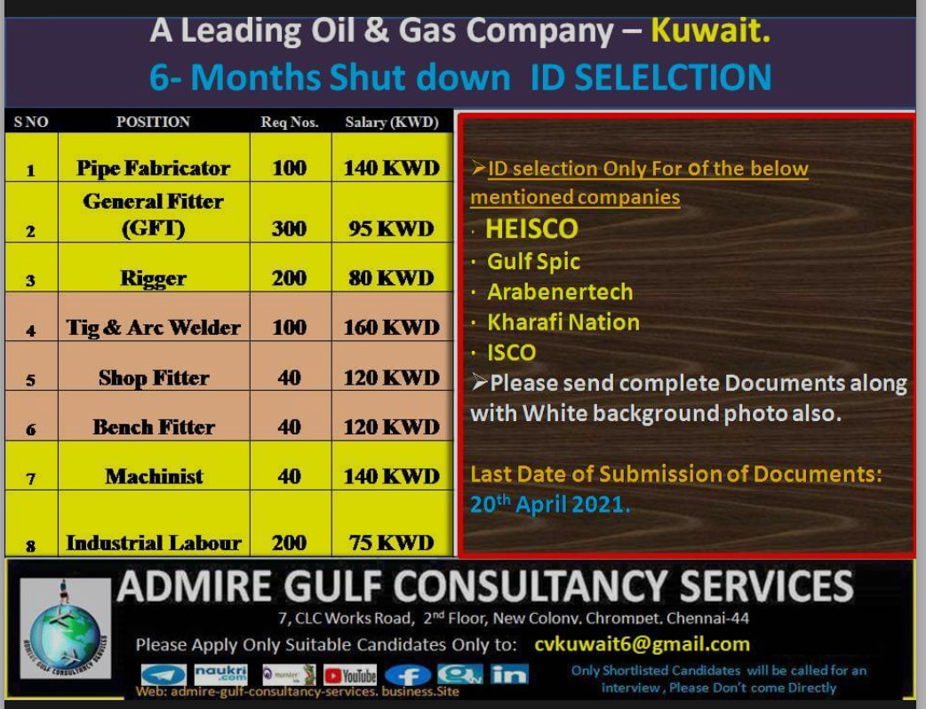 WALK IN INTERVIEWS AT CHENNAI FOR KUWAIT LEADING OIL AND GAS COMPANY