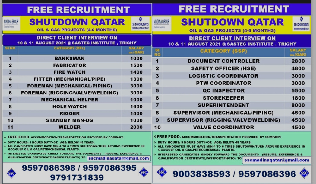 WALK-IN INTERVIEW AT TRICHY FOR QATAR SHUTDOWN OIL AND GAS PROJECT