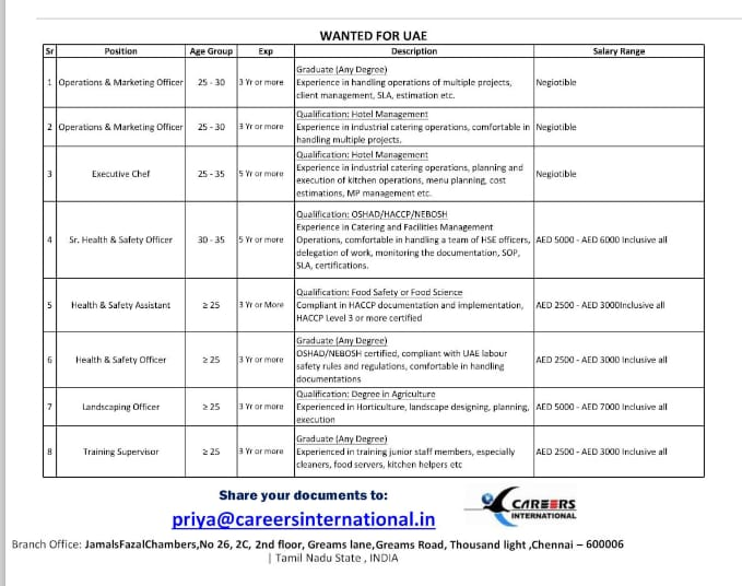 WALK-IN INTERVIEW AT CHENNAI FOR UAE WANTED