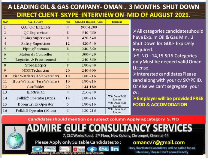 WALK-IN-INTERVIEW IN CHENNAI FOR A LEADING OIL&GAS COMPANY AT  OMAN