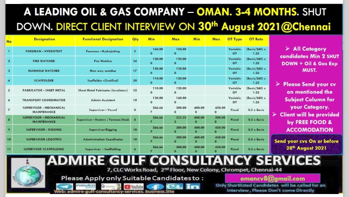 WALK IN INTERVIEW AT CHENNAI FOR OMAN